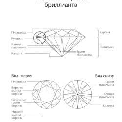 {Ювелирная мастерская - ювелирные изделия - ремонт, изготовление, продажа } {сайт Wamaje}